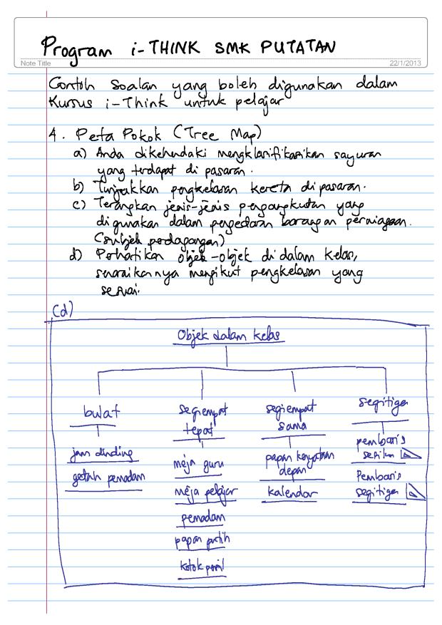 peta ithink-contoh soalan dan peta pemikiran oleh cg rithuwannasir_Page_04